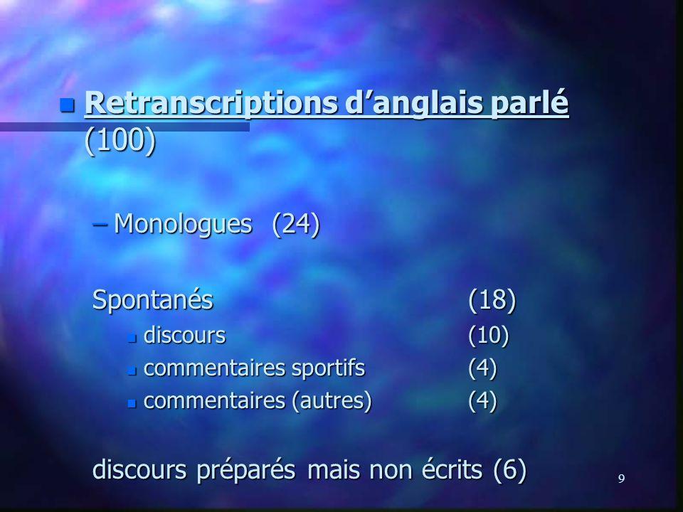 Retranscriptions d'anglais parlé (100)
