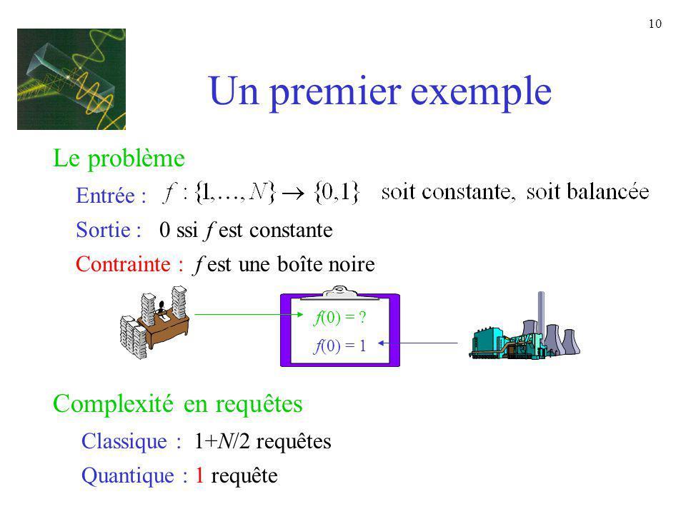 Un premier exemple Le problème Complexité en requêtes Entrée :