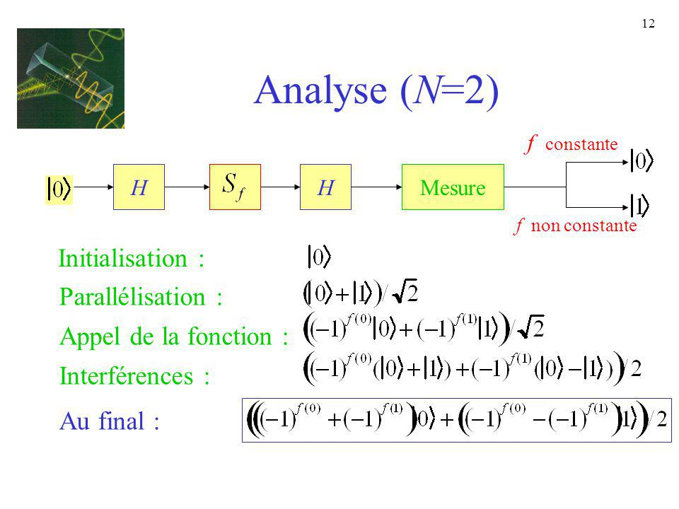 Analyse (N=2) Initialisation : Parallélisation :