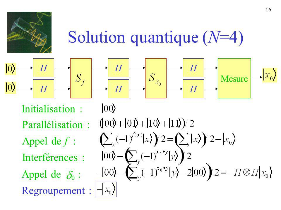 Solution quantique (N=4)