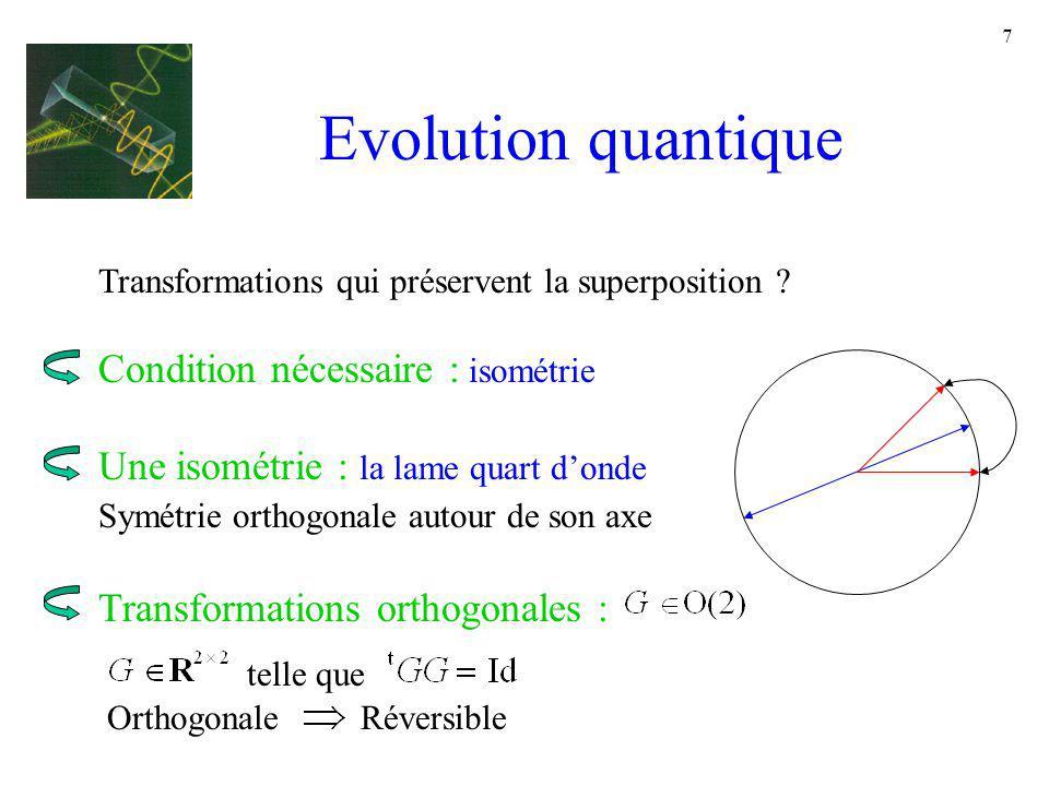 Evolution quantique Condition nécessaire : isométrie