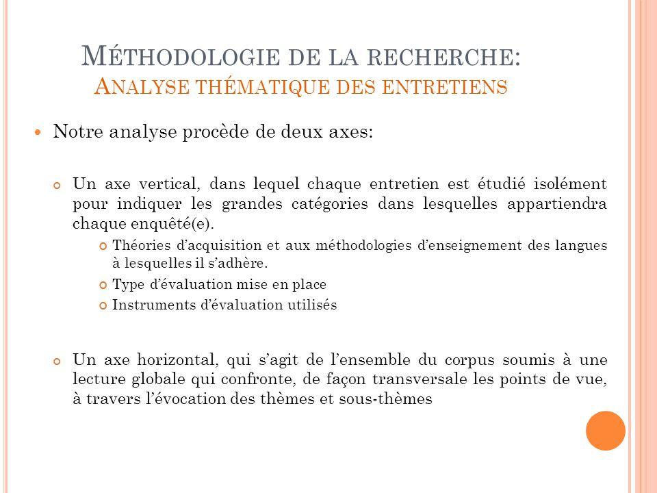 Méthodologie de la recherche: Analyse thématique des entretiens