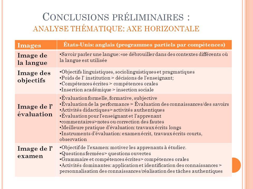 Conclusions préliminaires : analyse thématique: axe horizontale