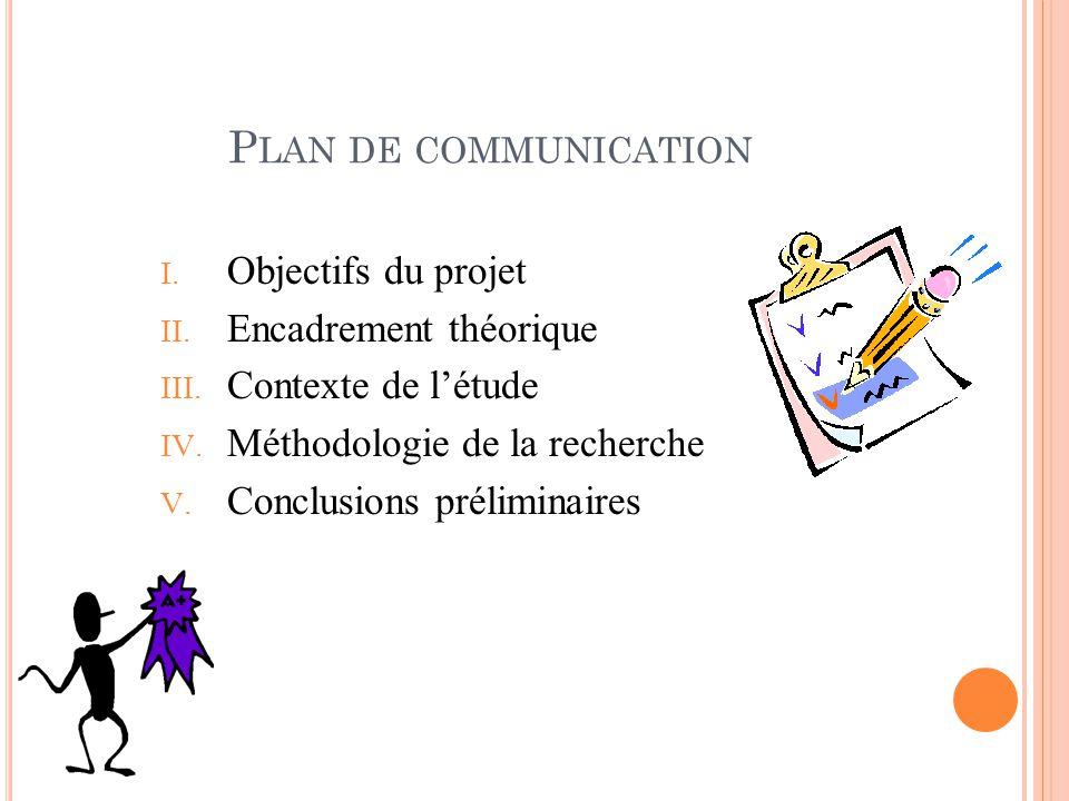 Plan de communication Objectifs du projet Encadrement théorique