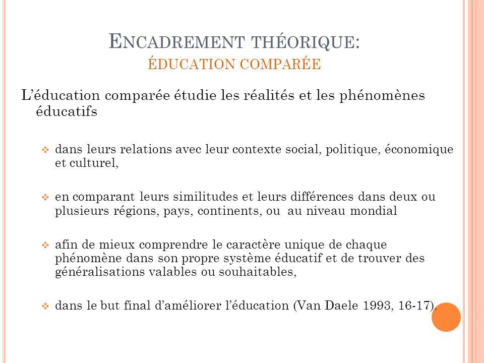Encadrement théorique: éducation comparée