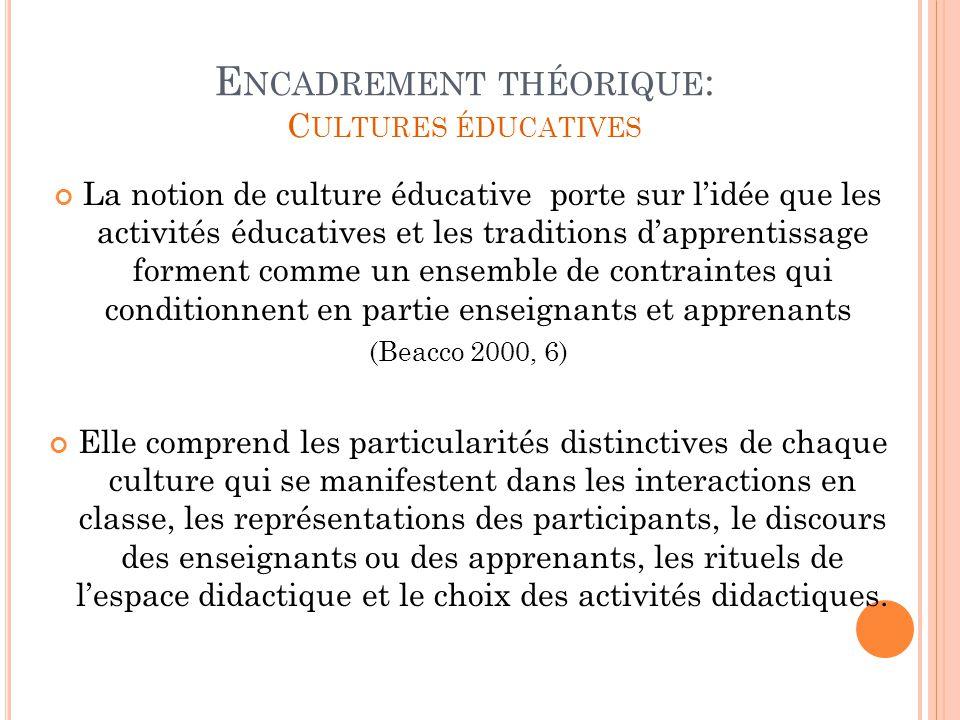 Encadrement théorique: Cultures éducatives