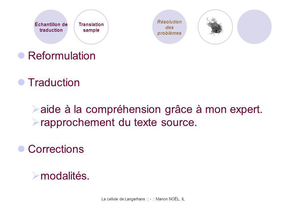 Résolution des problèmes Échantillon de traduction