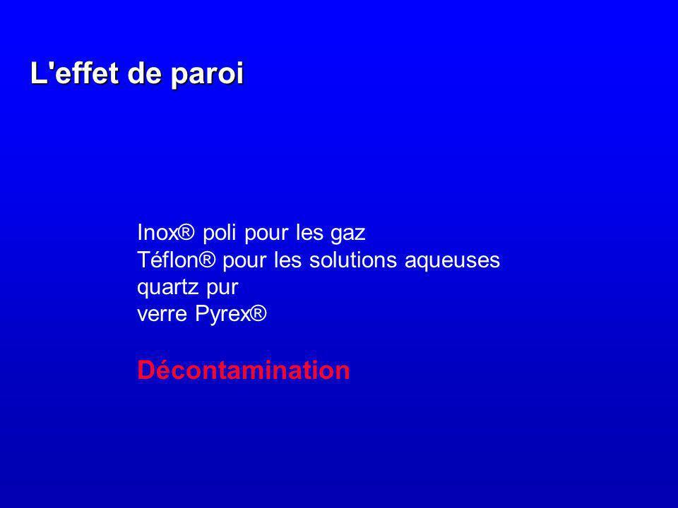 L effet de paroi Décontamination Inox® poli pour les gaz