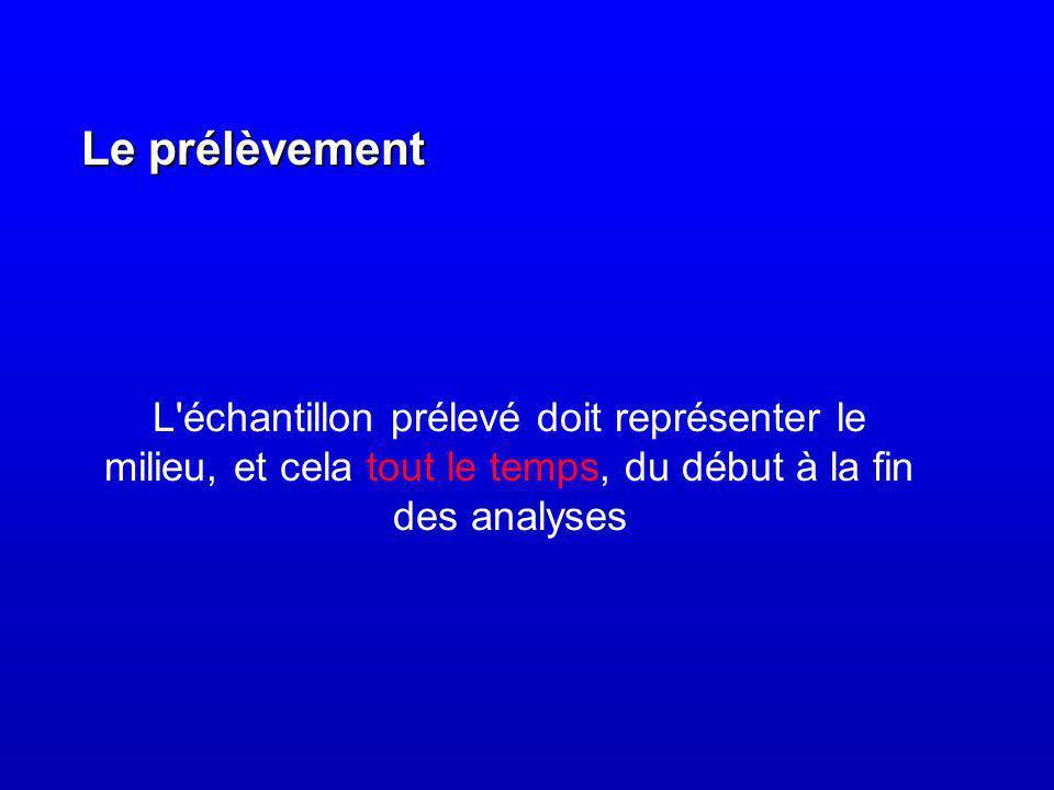 Le prélèvement L échantillon prélevé doit représenter le milieu, et cela tout le temps, du début à la fin des analyses.