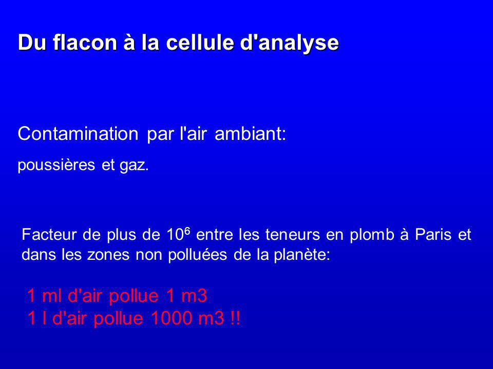 Du flacon à la cellule d analyse