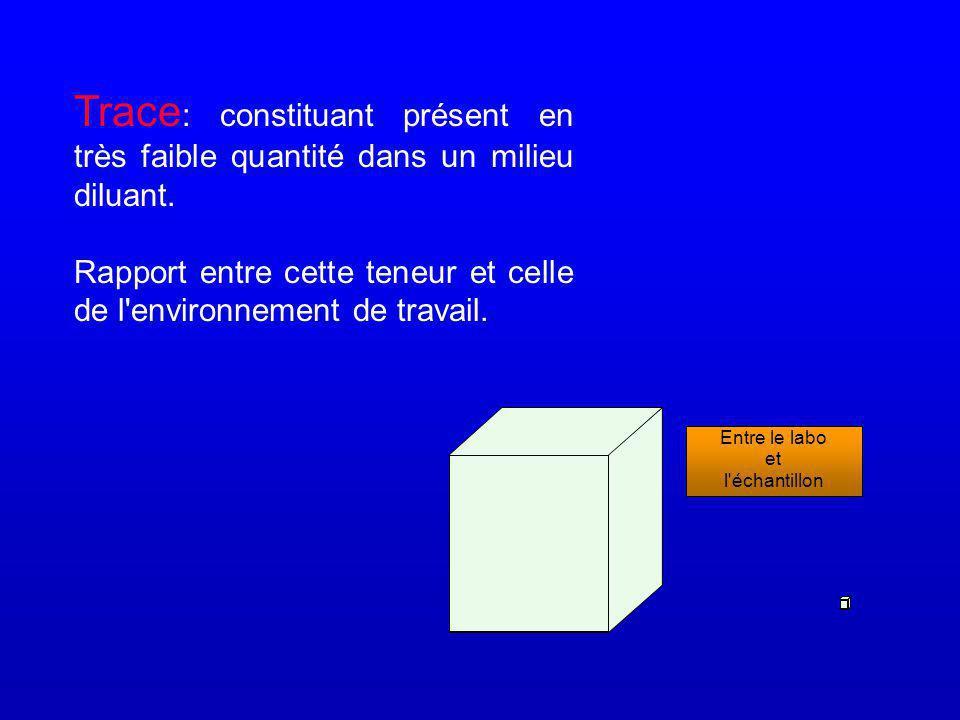 Trace: constituant présent en très faible quantité dans un milieu diluant.