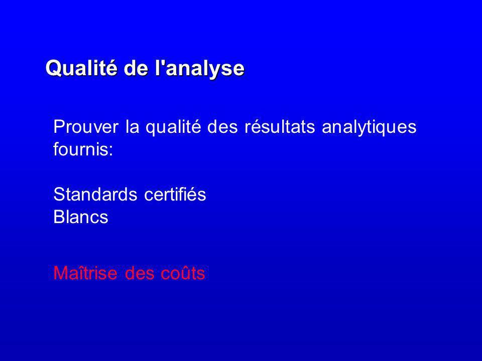Qualité de l analyse Prouver la qualité des résultats analytiques fournis: Standards certifiés. Blancs.