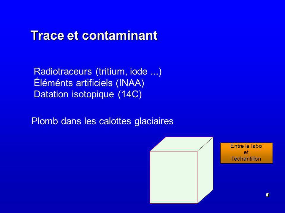 Trace et contaminant Radiotraceurs (tritium, iode ...)