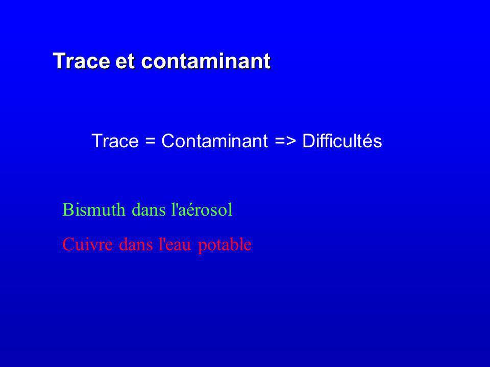 Trace = Contaminant => Difficultés