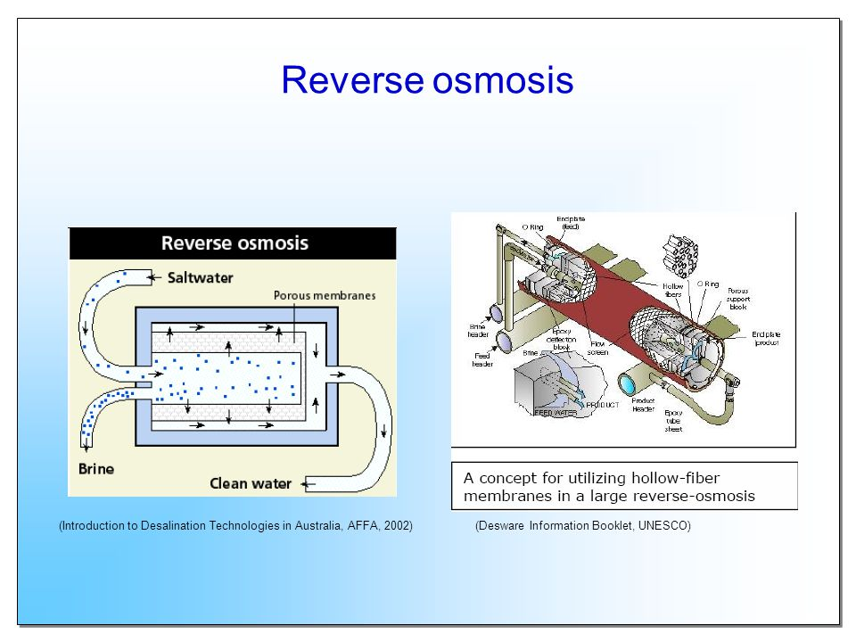 Reverse osmosis (Introduction to Desalination Technologies in Australia, AFFA, 2002) (Desware Information Booklet, UNESCO)