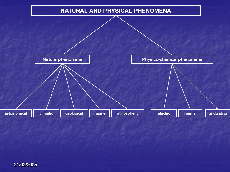NATURAL AND PHYSICAL PHENOMENA