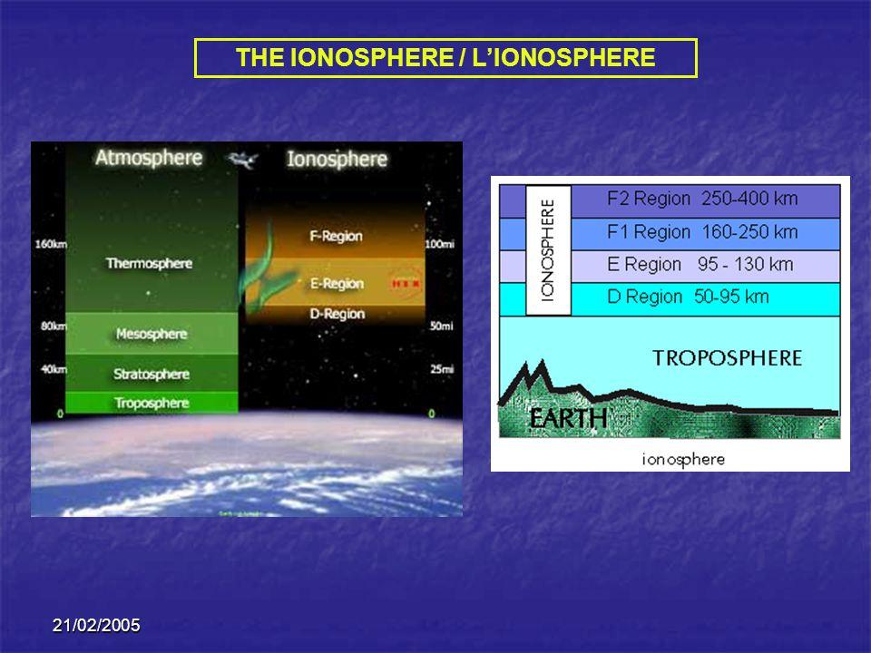 THE IONOSPHERE / L'IONOSPHERE