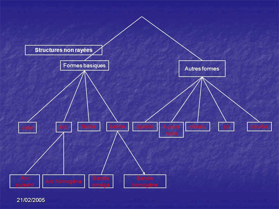 Structures non rayées Formes basiques. Autres formes. voile. arc. tâche. bande. spirale. Aurore noire.