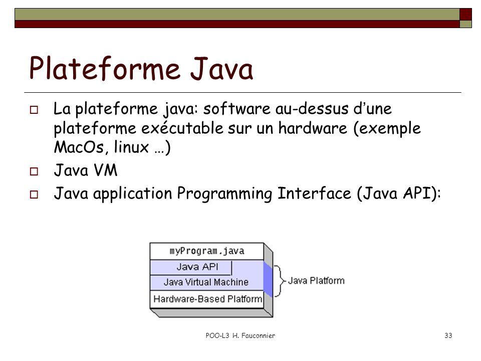 Plateforme Java La plateforme java: software au-dessus d'une plateforme exécutable sur un hardware (exemple MacOs, linux …)