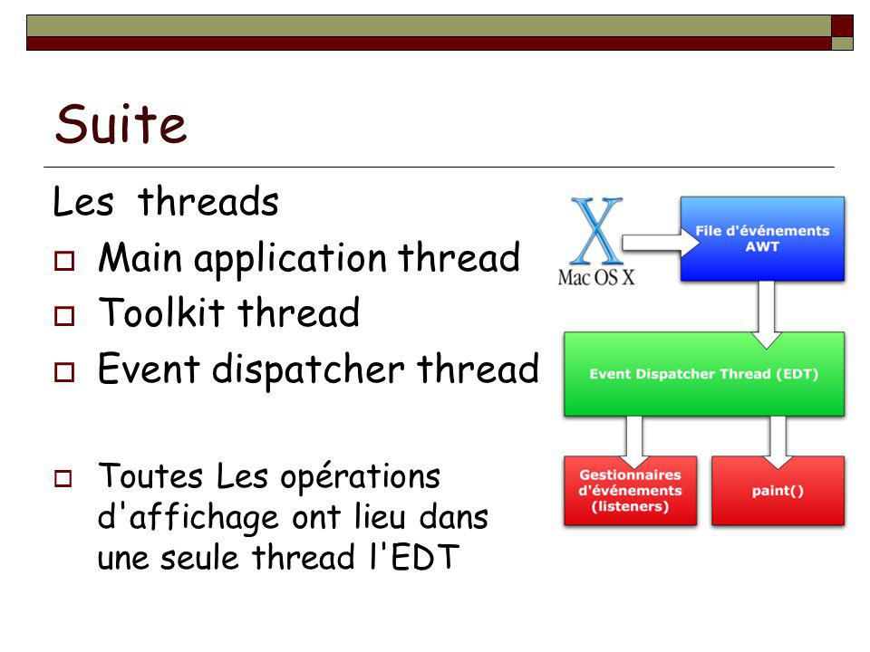 Suite Les threads Main application thread Toolkit thread