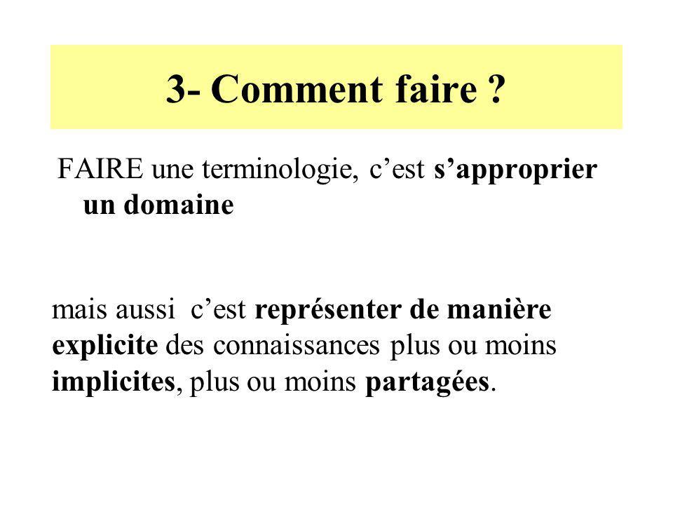 3- Comment faire FAIRE une terminologie, c'est s'approprier un domaine.