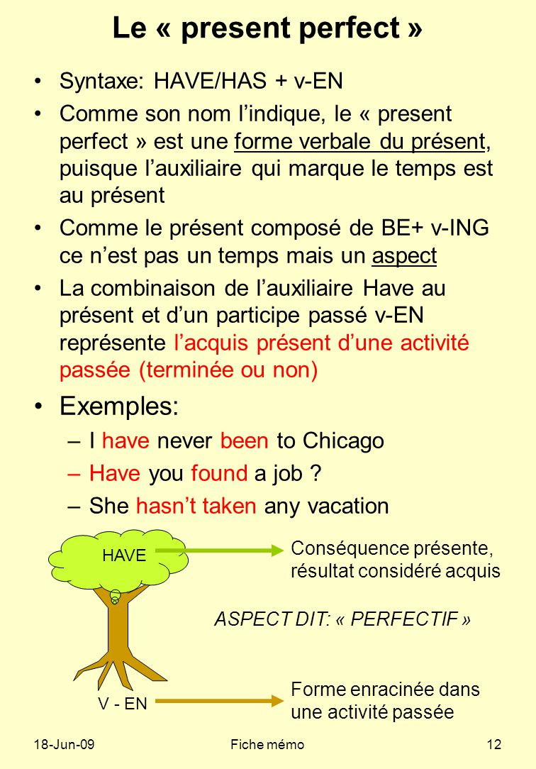 Le « present perfect » Exemples: Syntaxe: HAVE/HAS + v-EN