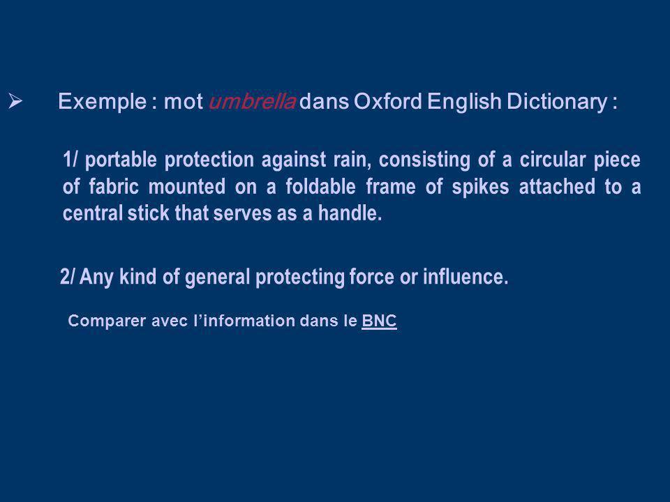  Exemple : mot umbrella dans Oxford English Dictionary :