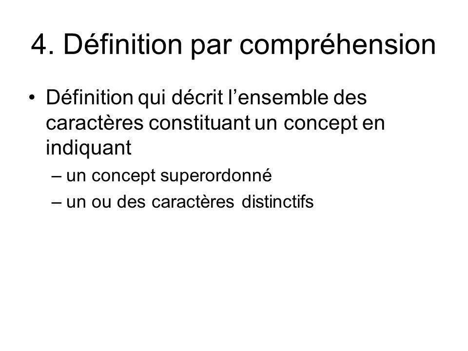 4. Définition par compréhension
