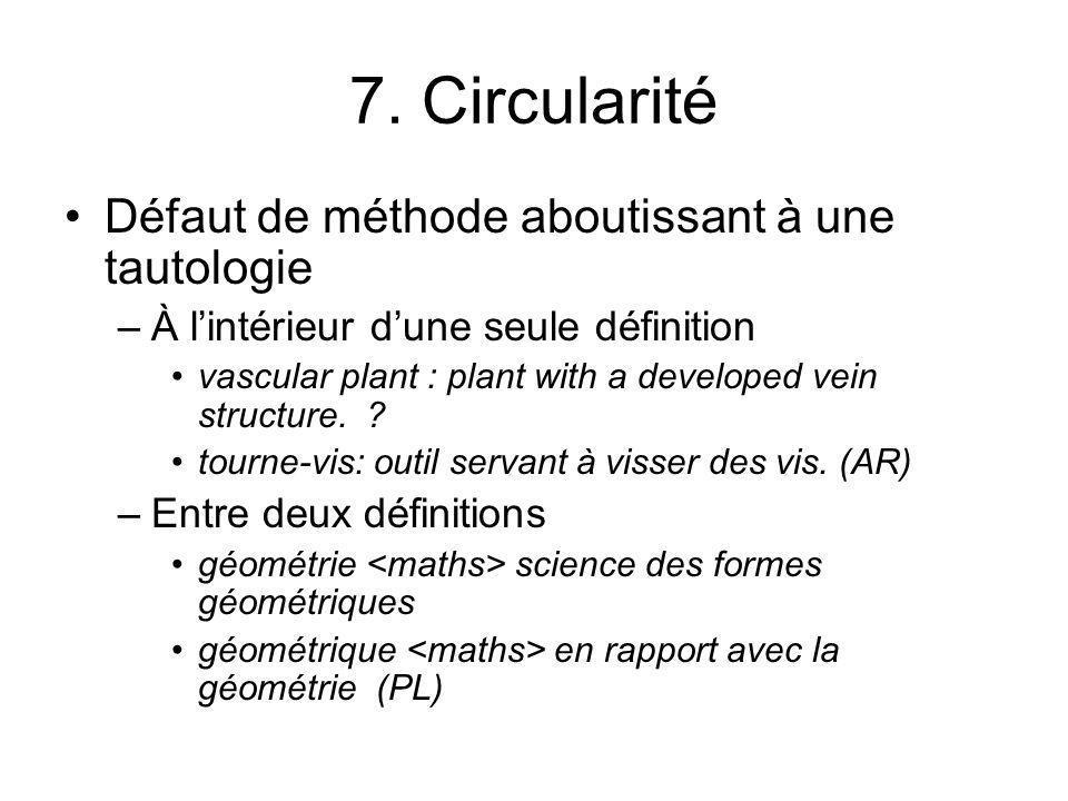 7. Circularité Défaut de méthode aboutissant à une tautologie