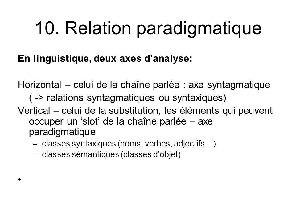 10. Relation paradigmatique