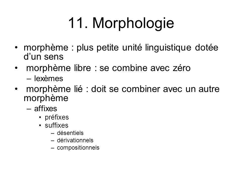 11. Morphologie morphème : plus petite unité linguistique dotée d'un sens. morphème libre : se combine avec zéro.
