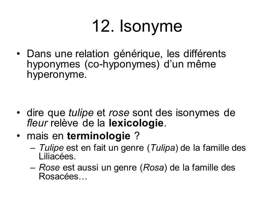 12. Isonyme Dans une relation générique, les différents hyponymes (co-hyponymes) d'un même hyperonyme.