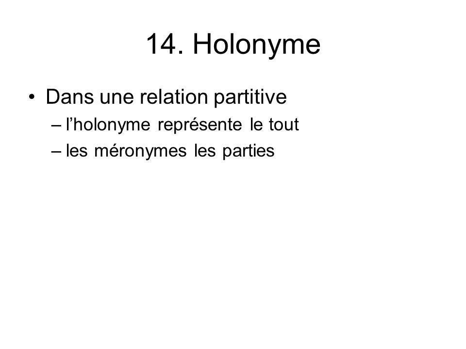 14. Holonyme Dans une relation partitive l'holonyme représente le tout