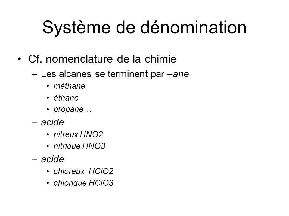 Système de dénomination