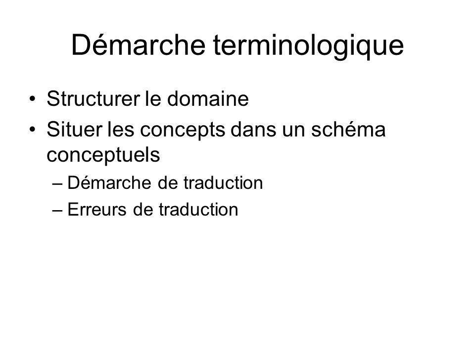 Démarche terminologique