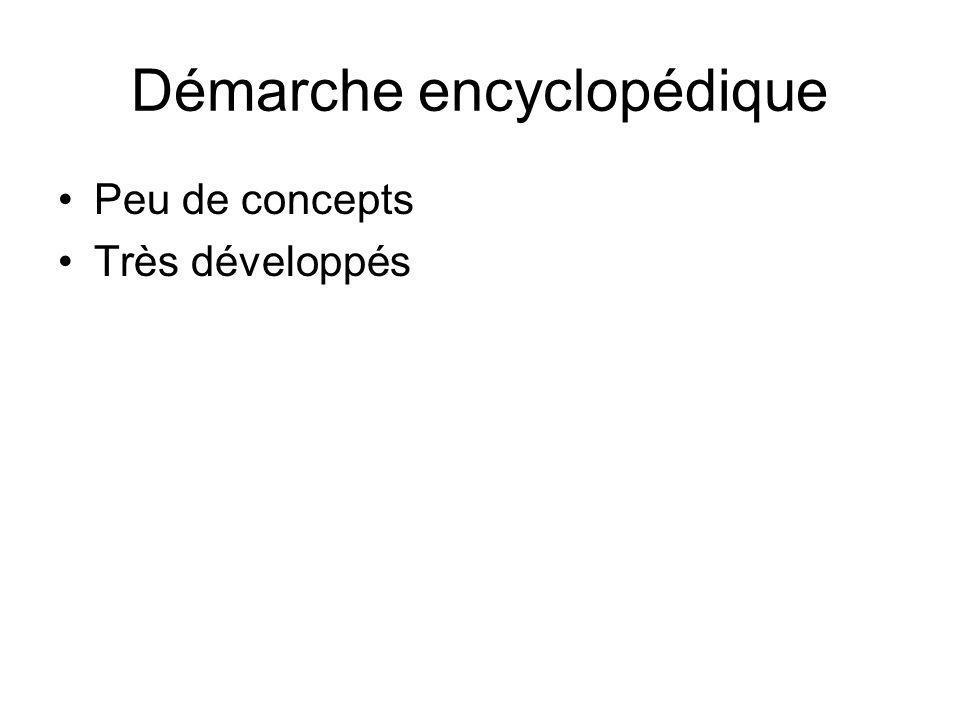Démarche encyclopédique