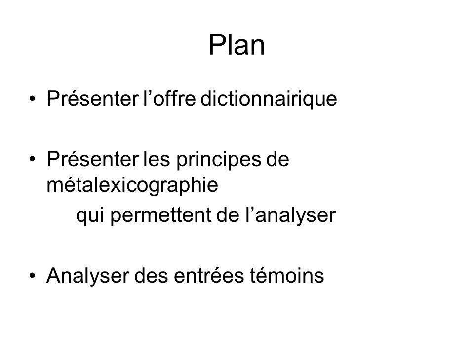 Plan Présenter l'offre dictionnairique