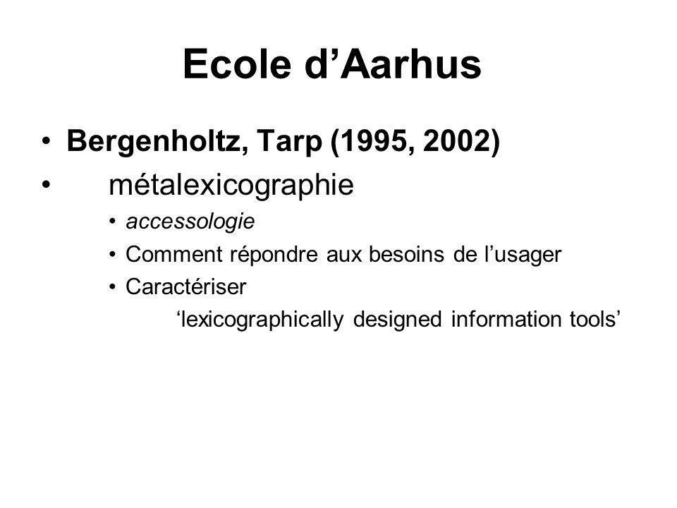 Ecole d'Aarhus Bergenholtz, Tarp (1995, 2002) métalexicographie