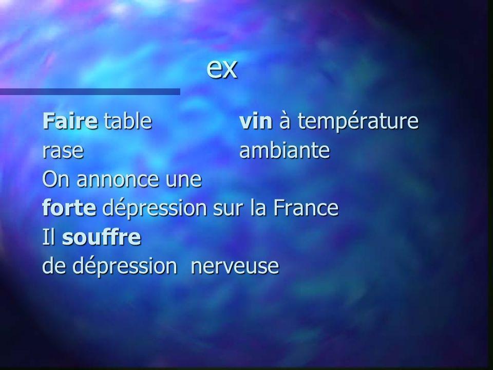 ex Faire table vin à température rase ambiante On annonce une forte dépression sur la France Il souffre de dépression nerveuse