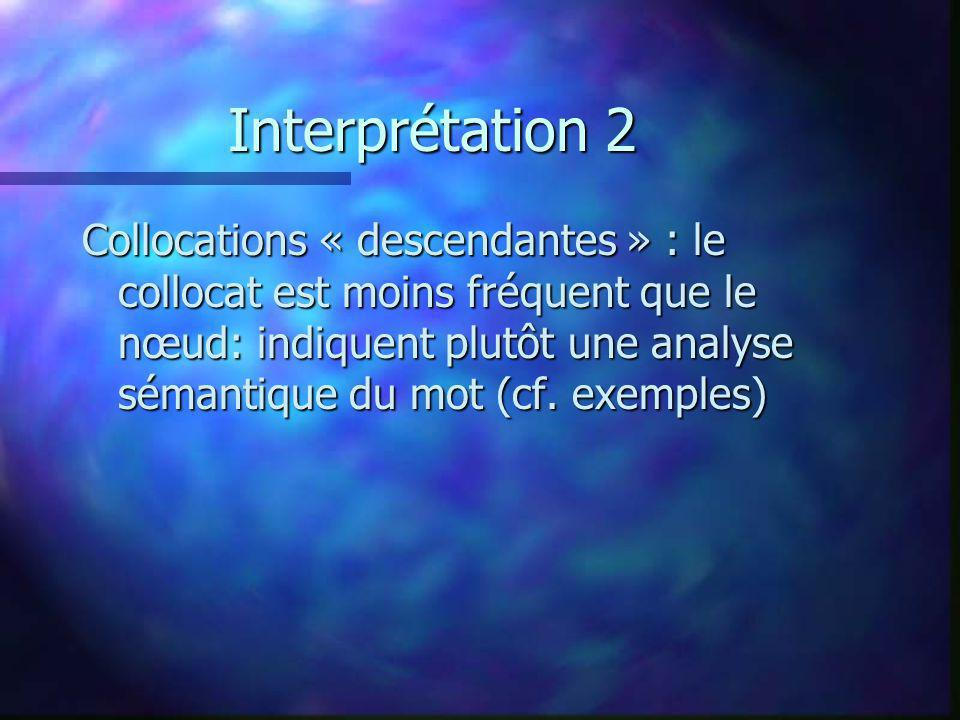 Interprétation 2