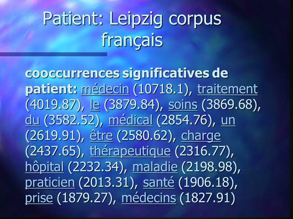 Patient: Leipzig corpus français