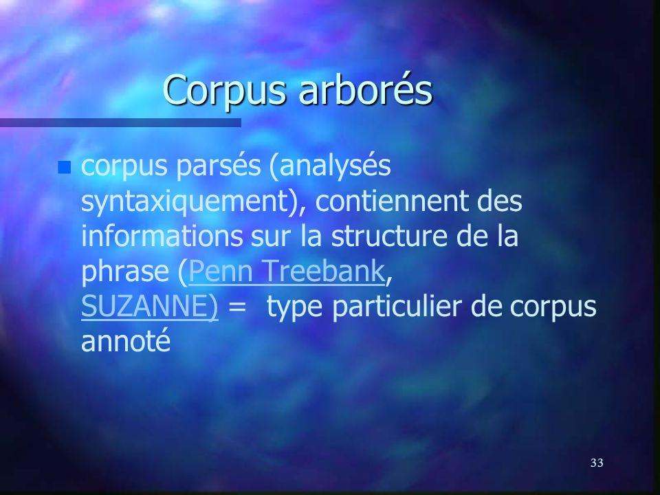 Corpus arborés