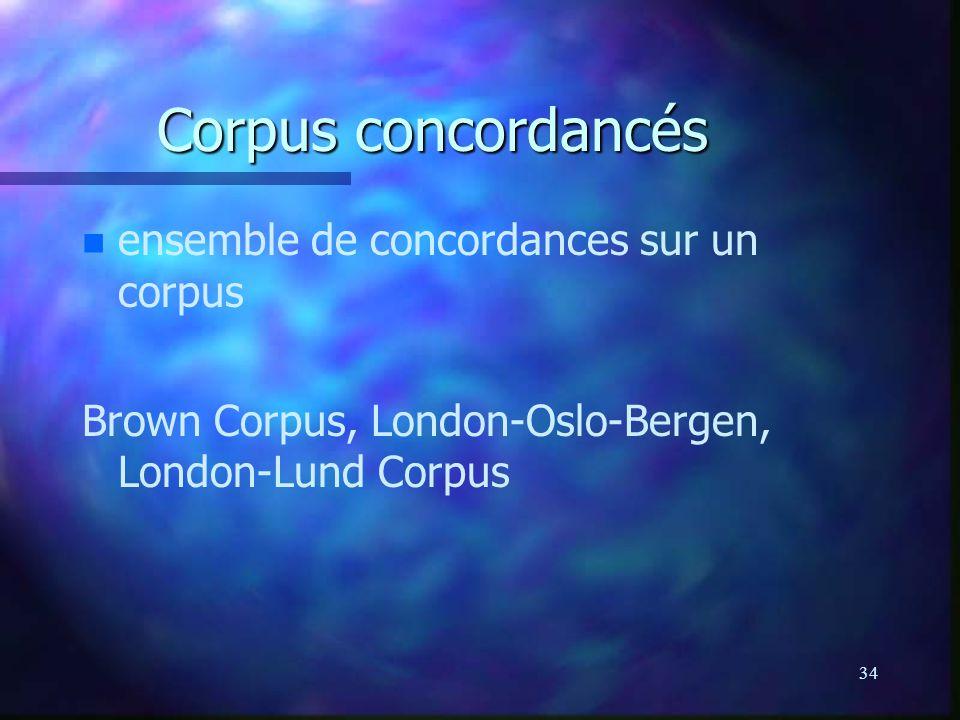 Corpus concordancés ensemble de concordances sur un corpus