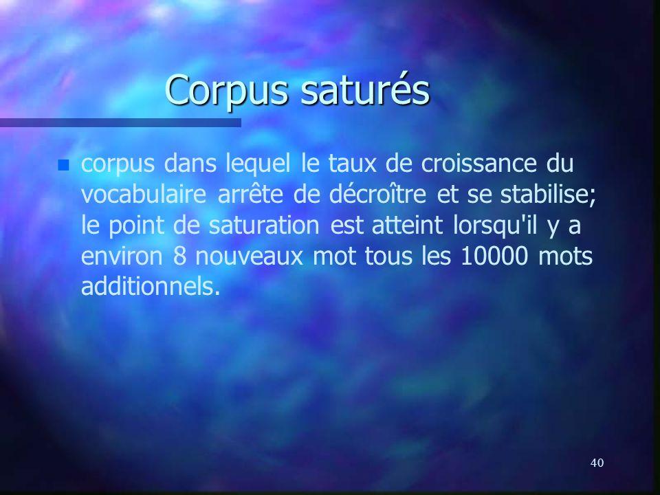 Corpus saturés