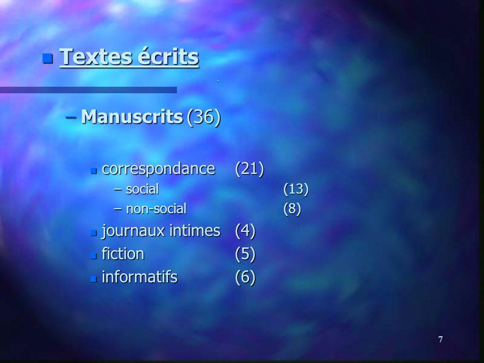 Textes écrits Manuscrits (36) correspondance (21) journaux intimes (4)