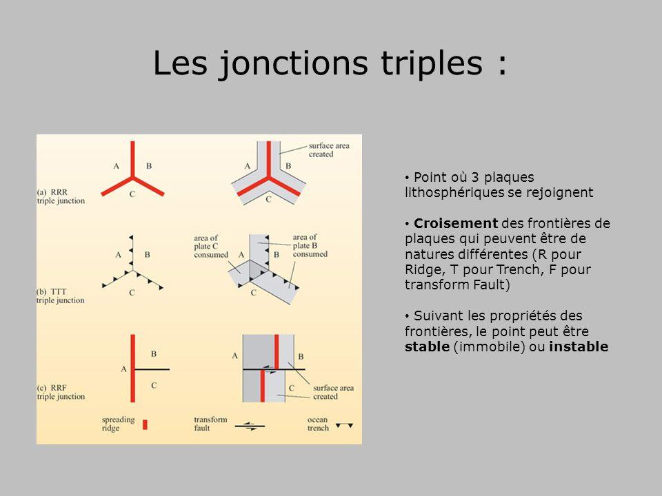 Les jonctions triples :