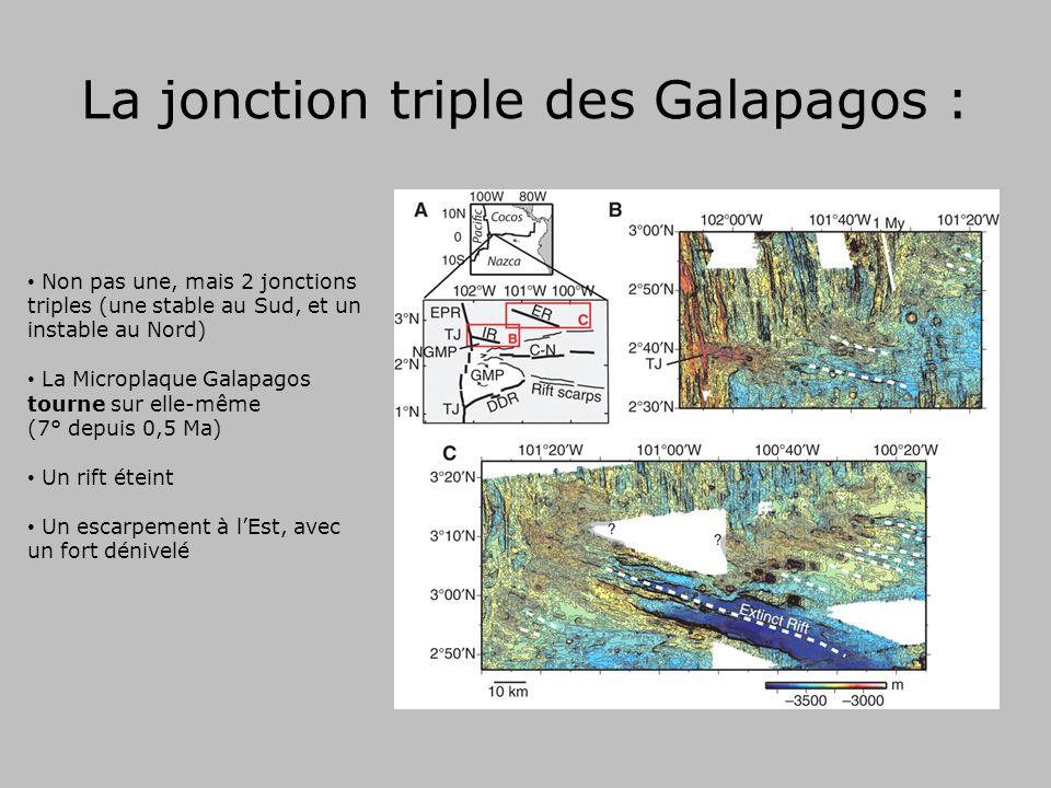 La jonction triple des Galapagos :