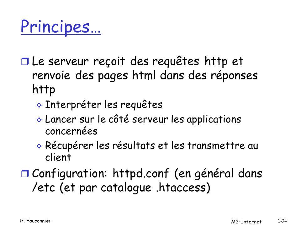 Principes… Le serveur reçoit des requêtes http et renvoie des pages html dans des réponses http. Interpréter les requêtes.
