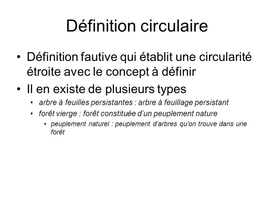 Définition circulaire