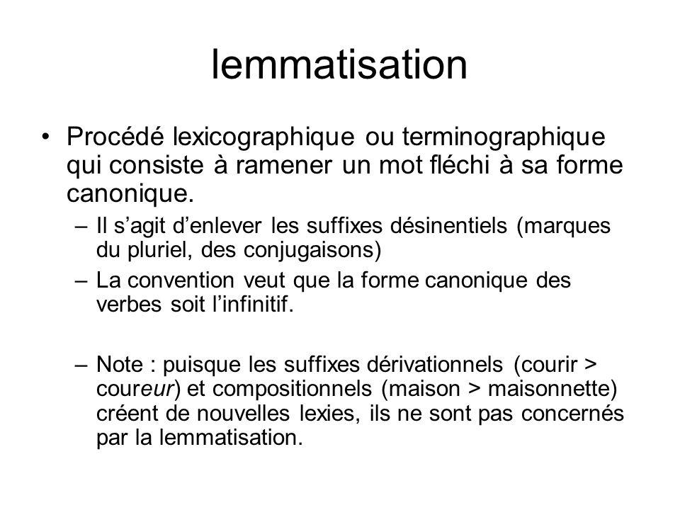 lemmatisation Procédé lexicographique ou terminographique qui consiste à ramener un mot fléchi à sa forme canonique.